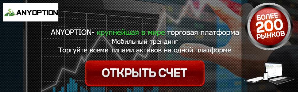 tsena-bitkoina-k-dollaru-grafik-onlayn-10