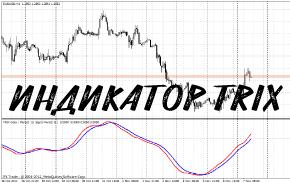 Обзор индикатора Trix для торговли бинарными опционами