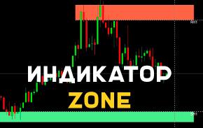Индикатор Zone для торговли бинарными опционами