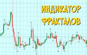 Индикатор Фракталов без перерисовки с настройками